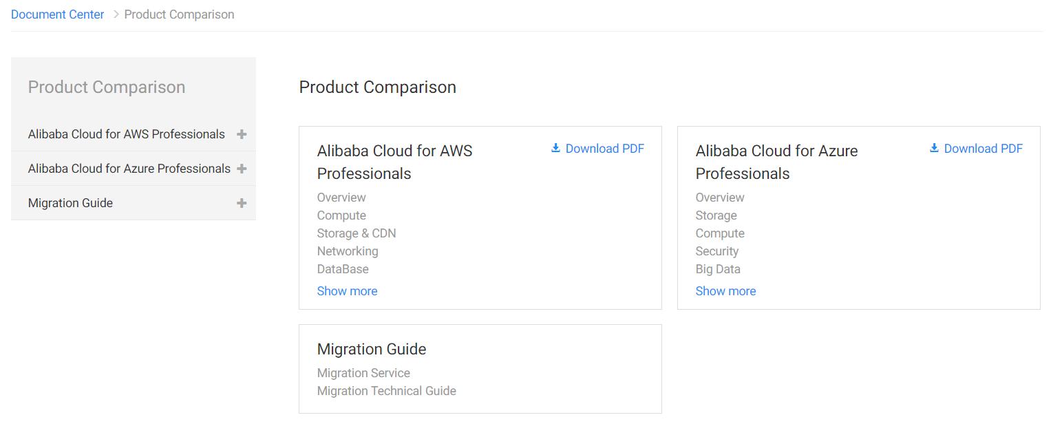 Alibaba Cloud は AWS より優れているの? #前編