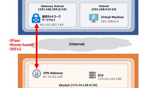Alibaba Cloud とAzure をRoute-based のIPsec で接続する