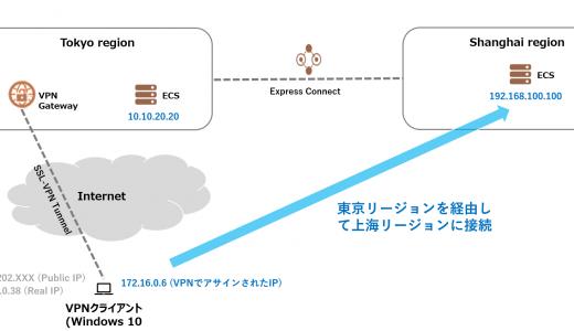VPN Gateway でSSL-VPN を使用する#3 ネットワークの話 【日本サイト】