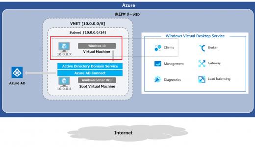 Windows Virtual Desktop #24 ADDSでWVD展開 ~Host pool構築編~