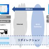 WVD Spring 2020 #19 RDP 設定を試す ~後編~
