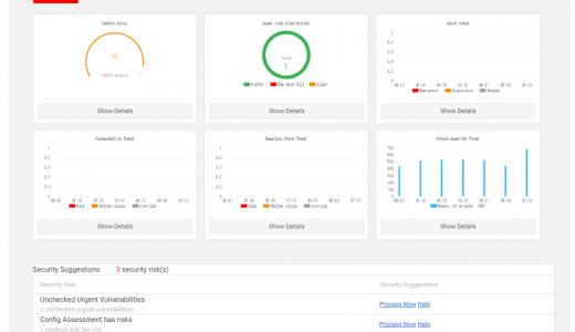 Alibaba Cloud Security Center #14 Report email
