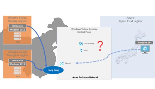 Windows Virtual Desktop #38 中国本土から WVD を利用する