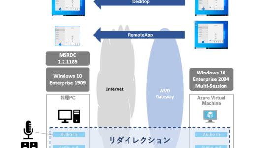 Windows Virtual Desktop #44 RemoteApp を試す Windows 10 編