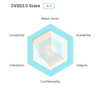 "Alibaba Cloud Security Center #17 ""Unfixed Linux Server Vulnerabilities"" への対処"