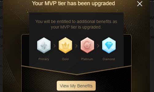Alibaba Cloud MVP #5 Diamond Tier に認定されました