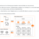 Alibaba Cloud のDaaS #3 Elastic Desktop Service 前編