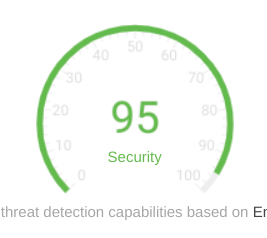 Alibaba Cloud Security Center #22 Routine work