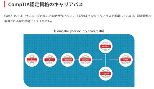 CompTIA Security+ SY0-601 に合格した話