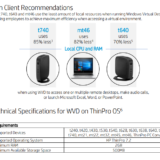 WVD Spring 2020 #79 Thin Client のサポート