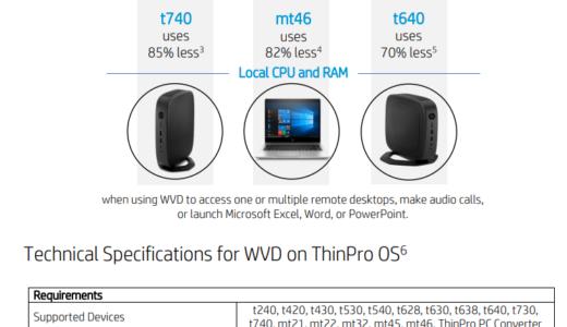 Windows Virtual Desktop #79 Thin Client のサポート